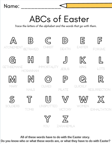 abc of easter